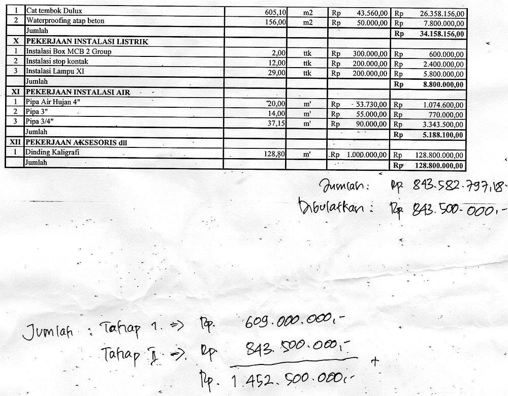 Rencana Anggaran Biaya Pembangunan Masjid Rencana Anggaran Biaya Tahap